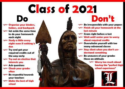 Welcome Class of 2021: Dos and Don'ts – The Lance