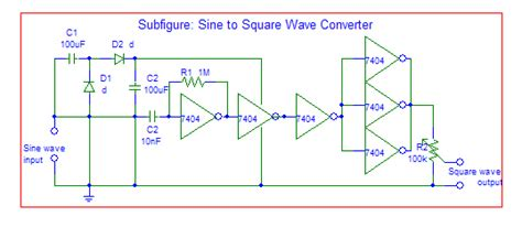 Sine to Square Wave Converter: A circuit schematic of a