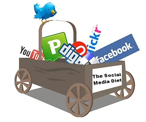The Social Media Diet - Can it Help You Lose Weight?