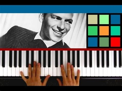 """How To Play """"Fly Me To The Moon Piano"""" Piano Tutorial"""